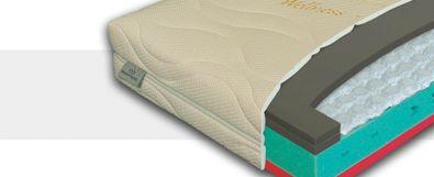 Pocket MINI UNI 17 cm